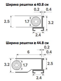 Сворачивающиеся решетки глубина и ширина