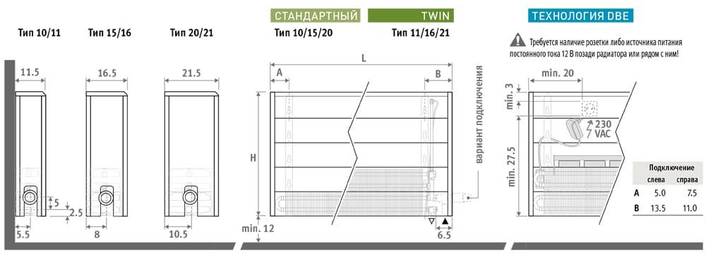 Размеры настенного радиатора Tempo Jaga Беларусь